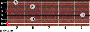 B7b5/D# for guitar on frets x, 6, 9, x, 6, 5