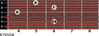 B7b5/D# for guitar on frets x, 6, x, 4, 6, 5