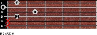 B7b5/D# for guitar on frets x, x, 1, 2, 0, 1