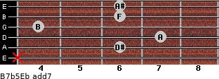 B7b5/Eb add(7) guitar chord