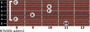 B7b5/Eb add(m2) guitar chord