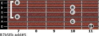 B7b5/Eb add(#5) for guitar on frets 11, 10, 7, 10, 10, 7
