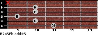 B7b5/Eb add(#5) for guitar on frets 11, 10, 9, 10, 10, x