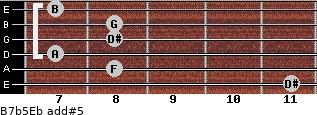B7b5/Eb add(#5) for guitar on frets 11, 8, 7, 8, 8, 7
