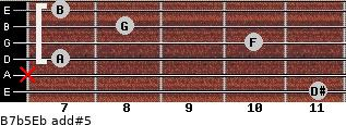 B7b5/Eb add(#5) for guitar on frets 11, x, 7, 10, 8, 7
