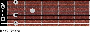 B7b5/F for guitar on frets 1, 0, 1, 2, 0, 1
