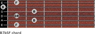 B7b5/F for guitar on frets 1, 2, 1, 2, 0, 1