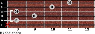 B7b5/F for guitar on frets x, 8, 9, 8, 10, 11