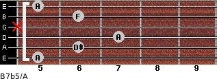 B7b5/A for guitar on frets 5, 6, 7, x, 6, 5