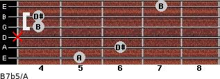 B7b5/A for guitar on frets 5, 6, x, 4, 4, 7