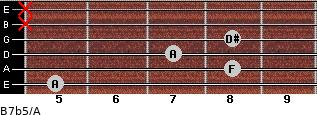 B7b5/A for guitar on frets 5, 8, 7, 8, x, x