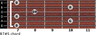 B7#5 for guitar on frets 7, 10, 7, 8, 10, 7
