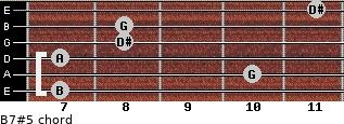 B7#5 for guitar on frets 7, 10, 7, 8, 8, 11