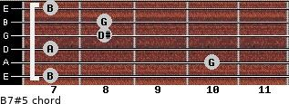 B7#5 for guitar on frets 7, 10, 7, 8, 8, 7