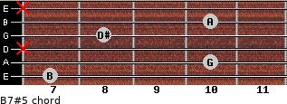 B7#5 for guitar on frets 7, 10, x, 8, 10, x