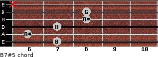 B7#5 for guitar on frets 7, 6, 7, 8, 8, x