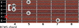 B7#5 for guitar on frets 7, x, 5, 4, 4, 5