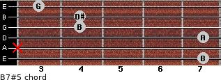 B7#5 for guitar on frets 7, x, 7, 4, 4, 3