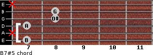 B7#5 for guitar on frets 7, x, 7, 8, 8, x
