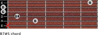 B7#5 for guitar on frets x, 2, 1, 0, 0, 5