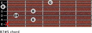 B7#5 for guitar on frets x, 2, 1, 2, 0, 3