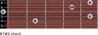 B7#5 for guitar on frets x, 2, 5, 0, 4, 5