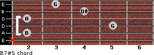B7#5 for guitar on frets x, 2, 5, 2, 4, 3