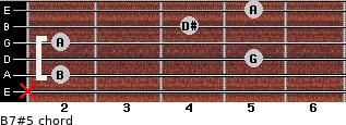 B7#5 for guitar on frets x, 2, 5, 2, 4, 5