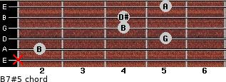 B7#5 for guitar on frets x, 2, 5, 4, 4, 5