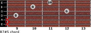 B7#5 for guitar on frets x, x, 9, 12, 10, 11