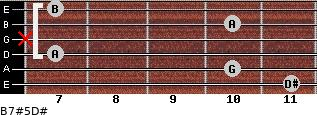 B7#5/D# for guitar on frets 11, 10, 7, x, 10, 7