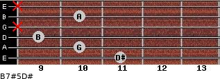 B7#5/D# for guitar on frets 11, 10, 9, x, 10, x