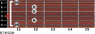 B7#5/D# for guitar on frets 11, 12, x, 12, 12, 11
