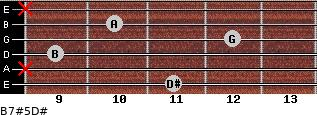 B7#5/D# for guitar on frets 11, x, 9, 12, 10, x