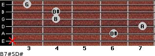 B7#5/D# for guitar on frets x, 6, 7, 4, 4, 3