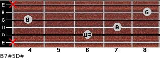 B7#5/D# for guitar on frets x, 6, 7, 4, 8, x