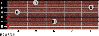 B7#5/D# for guitar on frets x, 6, x, 4, 8, 5