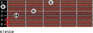 B7#5/D# for guitar on frets x, x, 1, 2, 0, 3