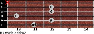 B7#5/Eb add(m2) guitar chord