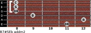 B7#5/Eb add(m2) for guitar on frets 11, 12, 9, 8, 8, 8