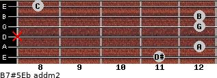 B7#5/Eb add(m2) for guitar on frets 11, 12, x, 12, 12, 8