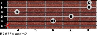 B7#5/Eb add(m2) for guitar on frets x, 6, 7, 4, 8, 8