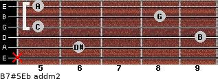 B7#5/Eb add(m2) for guitar on frets x, 6, 9, 5, 8, 5