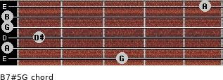 B7#5/G for guitar on frets 3, 0, 1, 0, 0, 5