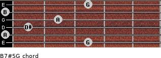 B7#5/G for guitar on frets 3, 0, 1, 2, 0, 3