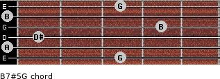 B7#5/G for guitar on frets 3, 0, 1, 4, 0, 3