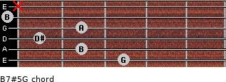 B7#5/G for guitar on frets 3, 2, 1, 2, 0, x