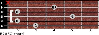 B7#5/G for guitar on frets 3, 2, 5, 2, 4, x