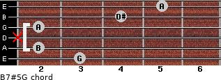 B7#5/G for guitar on frets 3, 2, x, 2, 4, 5