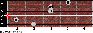 B7#5/G for guitar on frets 3, 2, x, 4, 4, 5